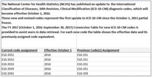 icd-10-spreadsheet